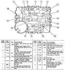 mustang 5 0 fuse box mustang cobra power seat fuse box block