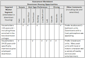 assessment templates business opportunity assessment template evaluating housing