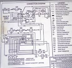 category wiring diagram 3 ansis me