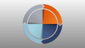 circular arrows business finance stock footage video shutterstock
