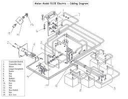 golf cart wiring diagram club car 1997 club car golf cart wiring