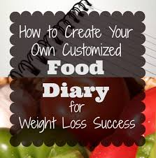 10 How To Create A How To Set Yourself Up For Weight Loss Success By Food Journaling