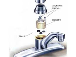 how to repair a leaky kitchen faucet 31 fixing leaky sink faucet how to fix a leaky faucet sociedadred org