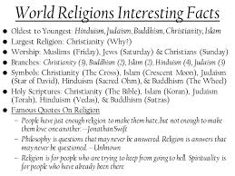 world religions interesting facts ppt