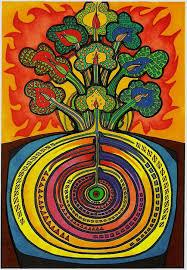 kabbalah tree of sadulu house