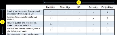 raci chart up logic model template xls