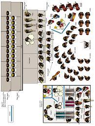 orchestra floor plan sound advice note 12 orchestras