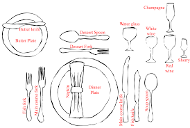 proper table setting etiquette formal table setting diagram download detailed illustration of
