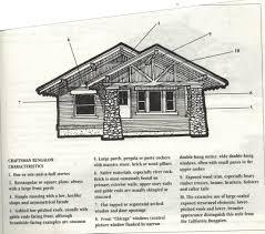 home design craftsman bungalow style homes asian large craftsman