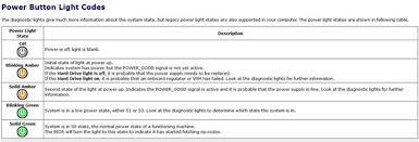dell motherboard orange light solved why dell optiplex 780 its blinking orange light fixya
