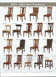 keller furniture company home facebook
