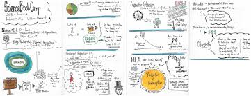 sketchnotes a librarian by any other name