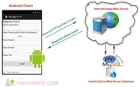 android database android add insert save data to server database php mysql web