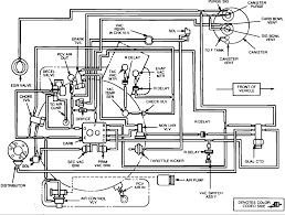 jeep cherokee engines 2 8l v 6 engine vacuum line routing diagram