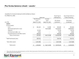 pro forma worksheet worksheets releaseboard free printable
