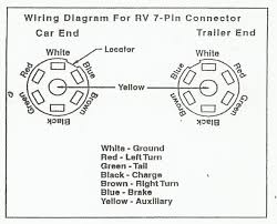 wiring diagram for 6 pin trailer connector u2013 the wiring diagram