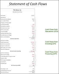 financial statements green plus