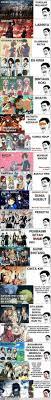 Meme Anime Indonesia - judul anime kalau diartikan di bahasa indonesia repost random