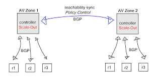 Bgp Route Map by Bgp Has A New Friend Bgp Based Sdn
