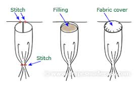 How To Use Buckram In Curtains A Goblet Pleat Learn How To Make This Attractive Heading
