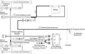 Auto Battery Wiring Diagram Western Snow Plow Wiring Diagram Western 9 Pin Wiring Harness