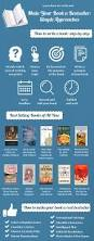 how to make writing paper 15 best how to write a research paper fast images on pinterest this infographic presentation presents about how to write a book that will become a bestseller