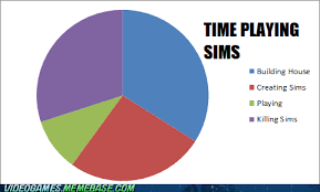 Sims Meme - the sims 3 images meme wallpaper and background photos 33310445