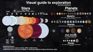 Elite Dangerous Galaxy Map Should I Be Scanning Every Sun With Surface Scanner Eliteexplorers