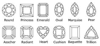 Diamond Depth And Table J Foster Jewelers Your Trusted Source For Loose Diamonds