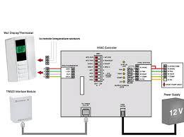 home automation u0026 solar integration u0026 installation company