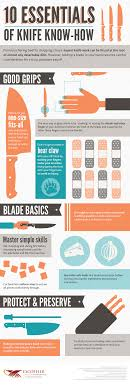 safety kitchen knives safety tips for using knives in the kitchen escoffier