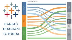 tableau visualization tutorial sankey diagram tableau youtube