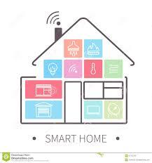 cozy design smart home ideas remarkable ideas smart house gnscl