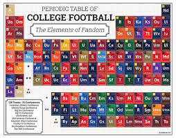 Football Conference Table Periodic Table Of College Football Print For College