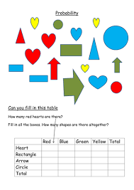 low ability probability worksheet maths ks2 ks3 by labrown20