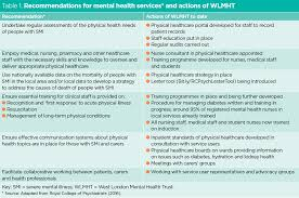 improving the physical health of people with severe mental illness