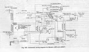 zenoh tractor wiring diagram diagram wiring diagrams for diy car