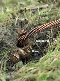 question about grounding