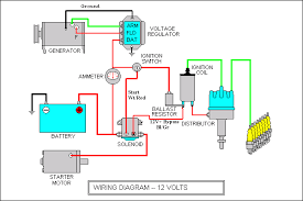 simple car wiring diagram