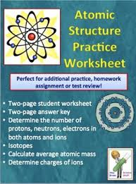this provides great practice on determining the number of protons