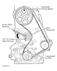 1996 dodge neon serpentine belt routing and timing belt diagrams