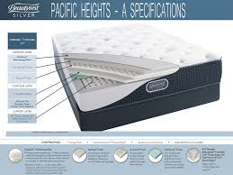 Simmons Natural Comfort Mattresses Pacific Heights U2013 A U2013 Mattress Simmons Beautyrest