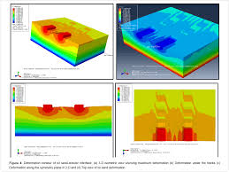 cable shovel finite element analysis bench structural
