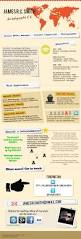 Media Resume My C V Resume As An Infographic Http Smithabroad Files