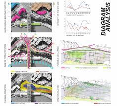 Architectural Diagrams Pinterest Architecture Diagram Wind Hledat Googlem G Graphic