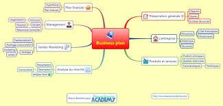 Business Template Plan by Business Plan Template Plan D Affaire Modele En