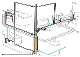 how to plumb a house how to plumb a basement bathroom pro construction guide