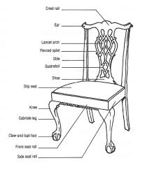 Armchair Tables Furniture Anatomy Of A Chair Describing Different Furniture