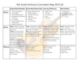 Blank Curriculum Map Template by Orchestra Classroom Ideas 2015
