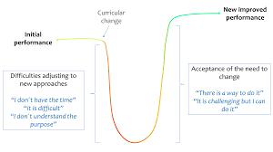 teaching strategies pecop blog
